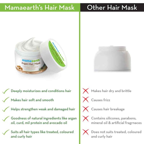 Mamaearth Argan Hair Mask For Frizz Free Stronger Hair 200ml